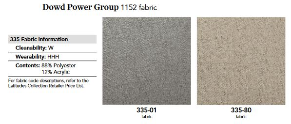 Dowd Collection fabric selections